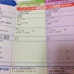 2012年自動車保険の季節~munejyuka日記