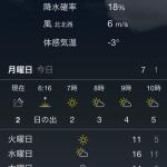 昨日の体感温度がヤブァい件