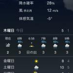 かなり寒いです、2014年12月18日!