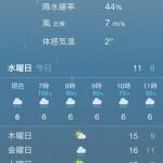 どんだけ寒いねん!4月8日やで!な2015年春