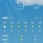 まだ寒い…2015年4月22日午前6時